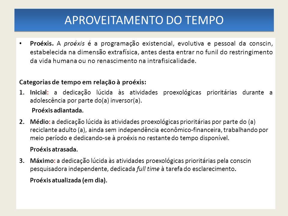 APROVEITAMENTO DO TEMPO