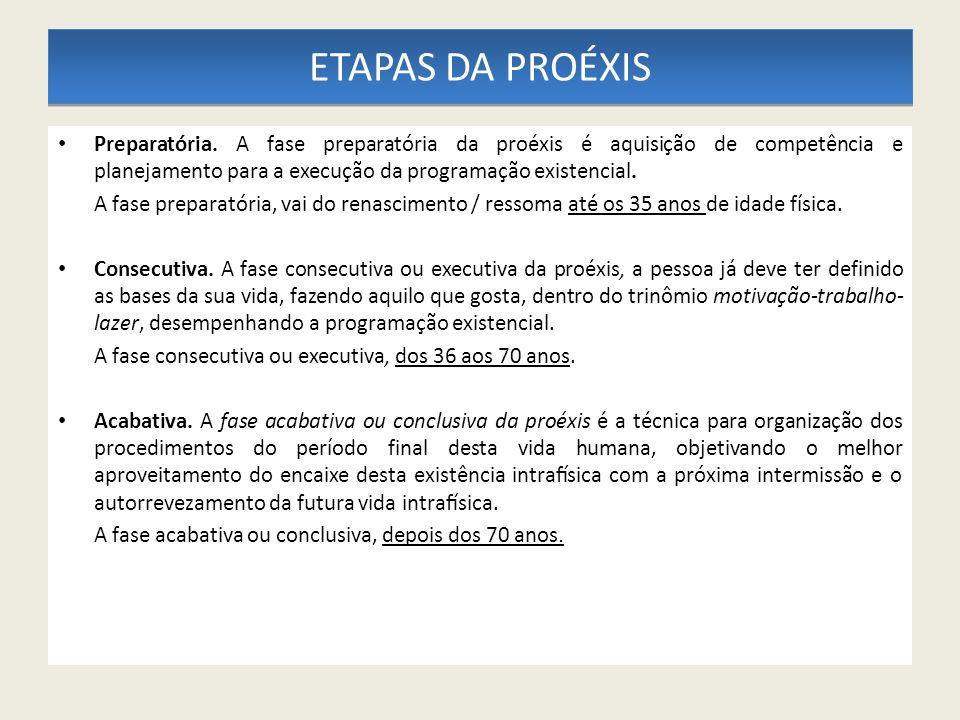 ETAPAS DA PROÉXIS Preparatória. A fase preparatória da proéxis é aquisição de competência e planejamento para a execução da programação existencial.