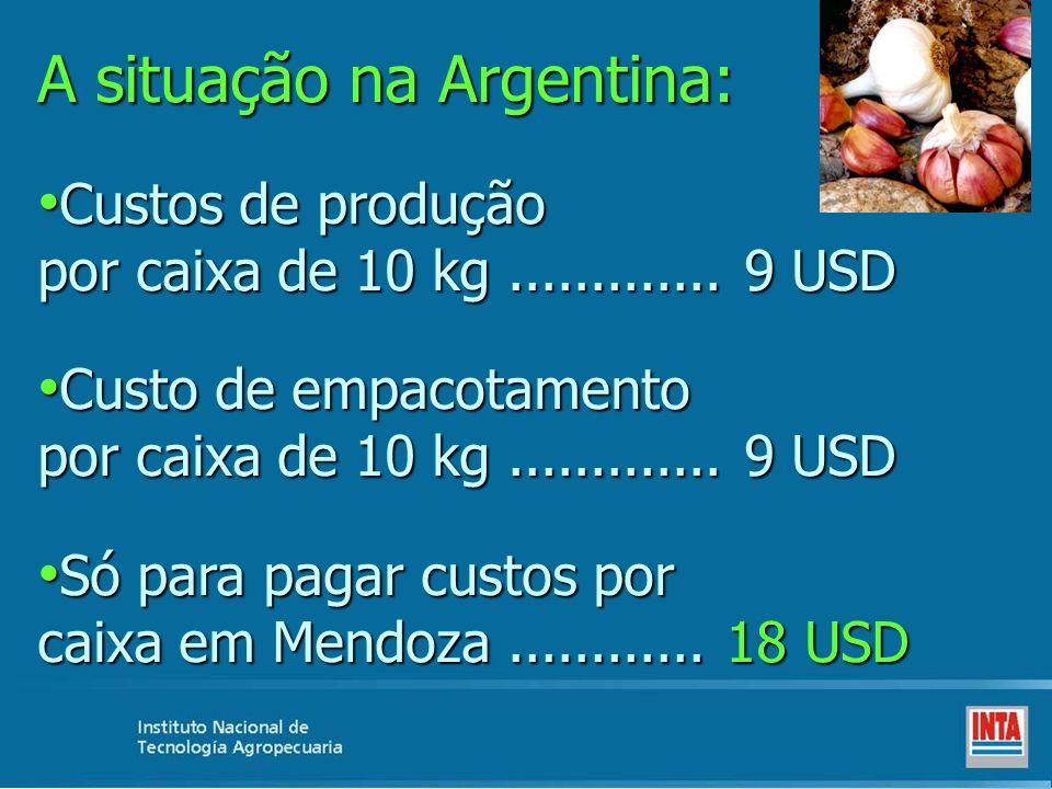 A situação na Argentina:
