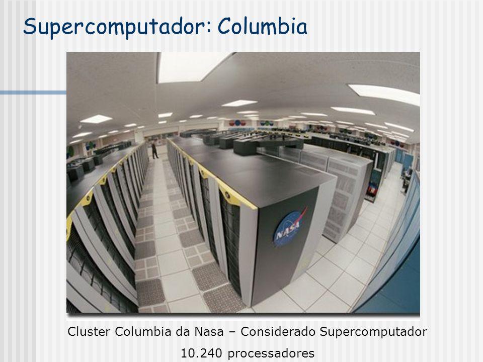 Cluster Columbia da Nasa – Considerado Supercomputador