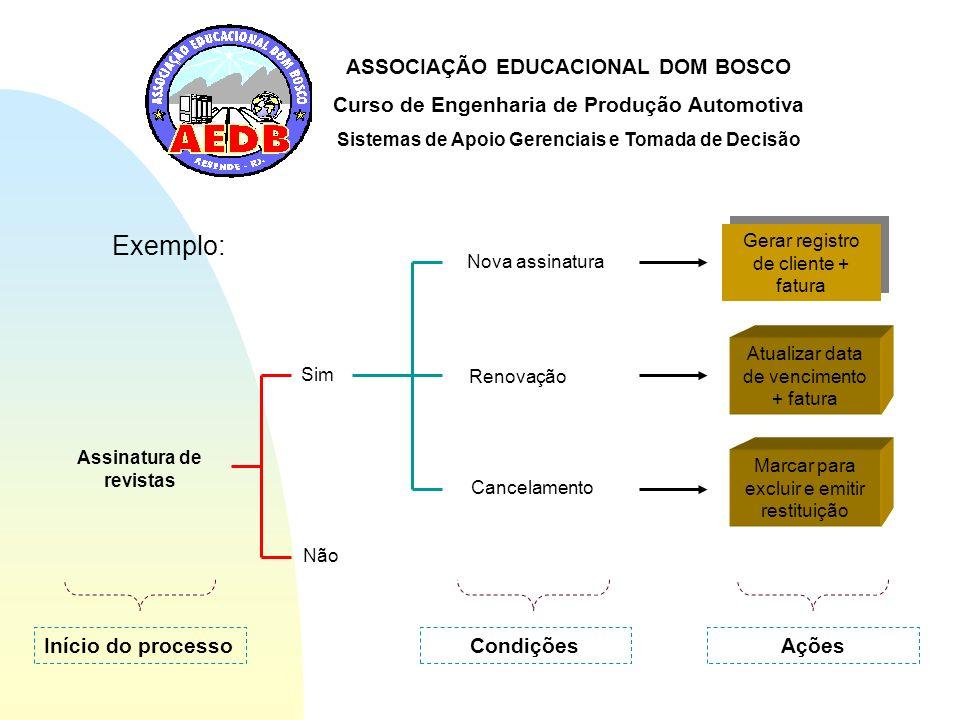 Exemplo: ASSOCIAÇÃO EDUCACIONAL DOM BOSCO