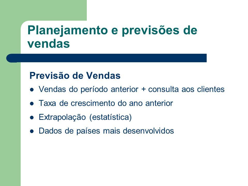 Planejamento e previsões de vendas