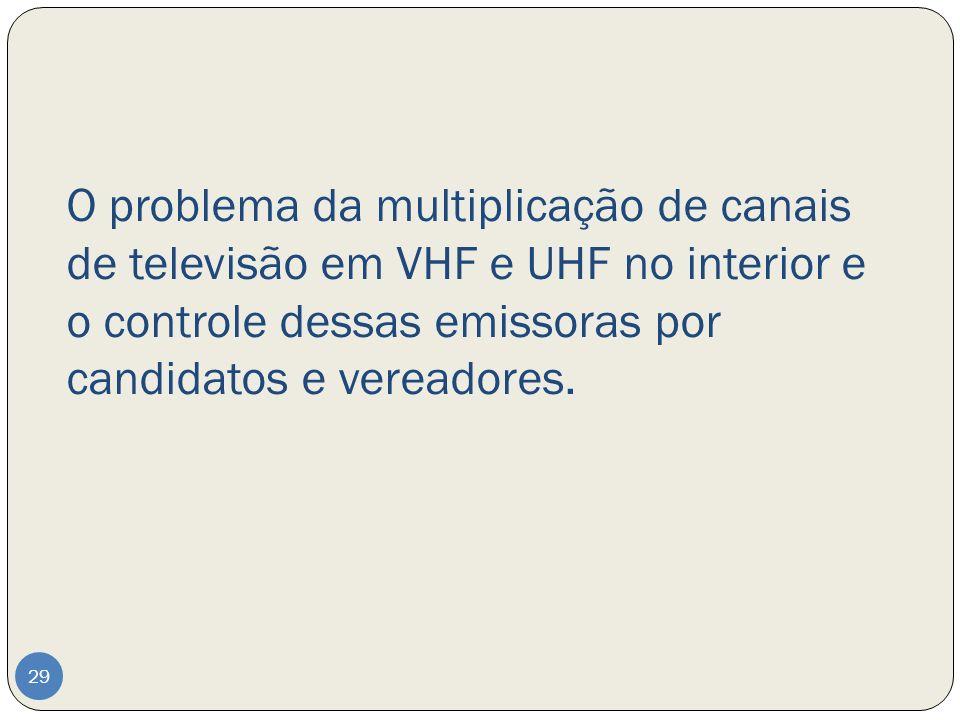 O problema da multiplicação de canais de televisão em VHF e UHF no interior e o controle dessas emissoras por candidatos e vereadores.