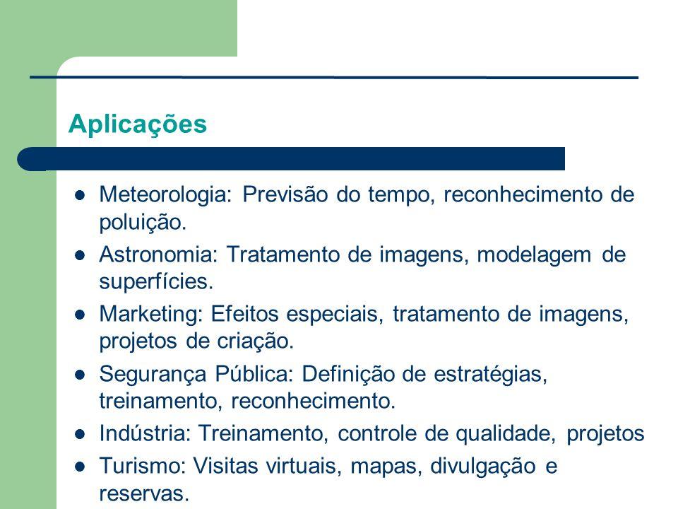 Aplicações Meteorologia: Previsão do tempo, reconhecimento de poluição. Astronomia: Tratamento de imagens, modelagem de superfícies.