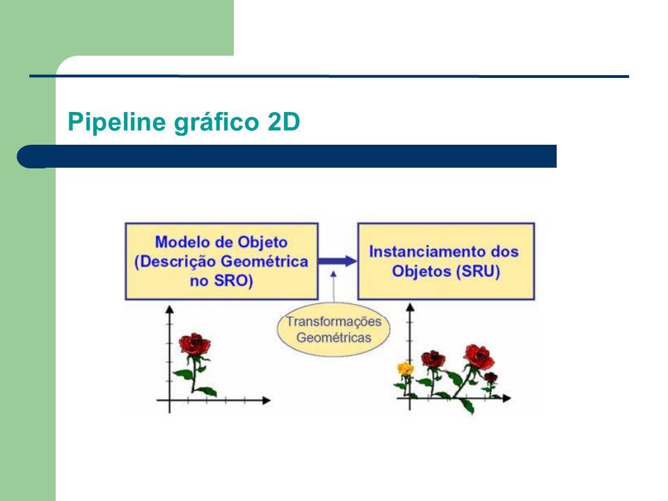 Pipeline gráfico 2D