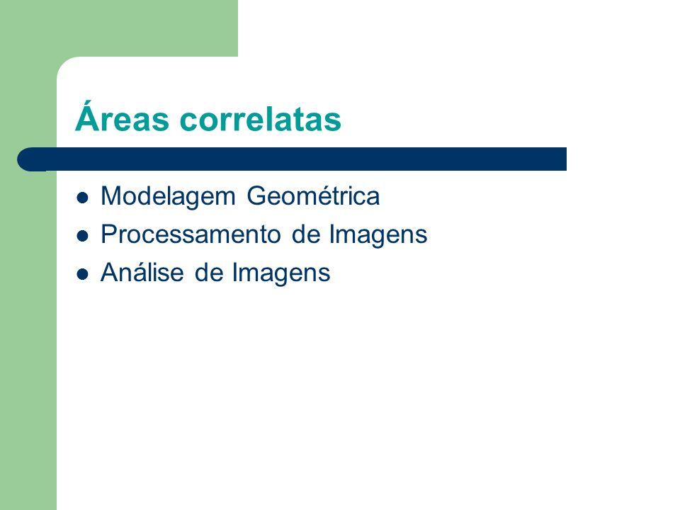 Áreas correlatas Modelagem Geométrica Processamento de Imagens