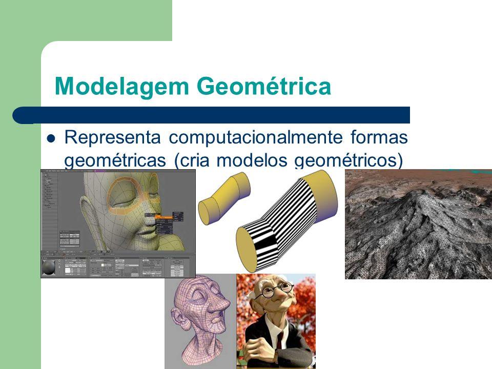 Modelagem Geométrica Representa computacionalmente formas geométricas (cria modelos geométricos)