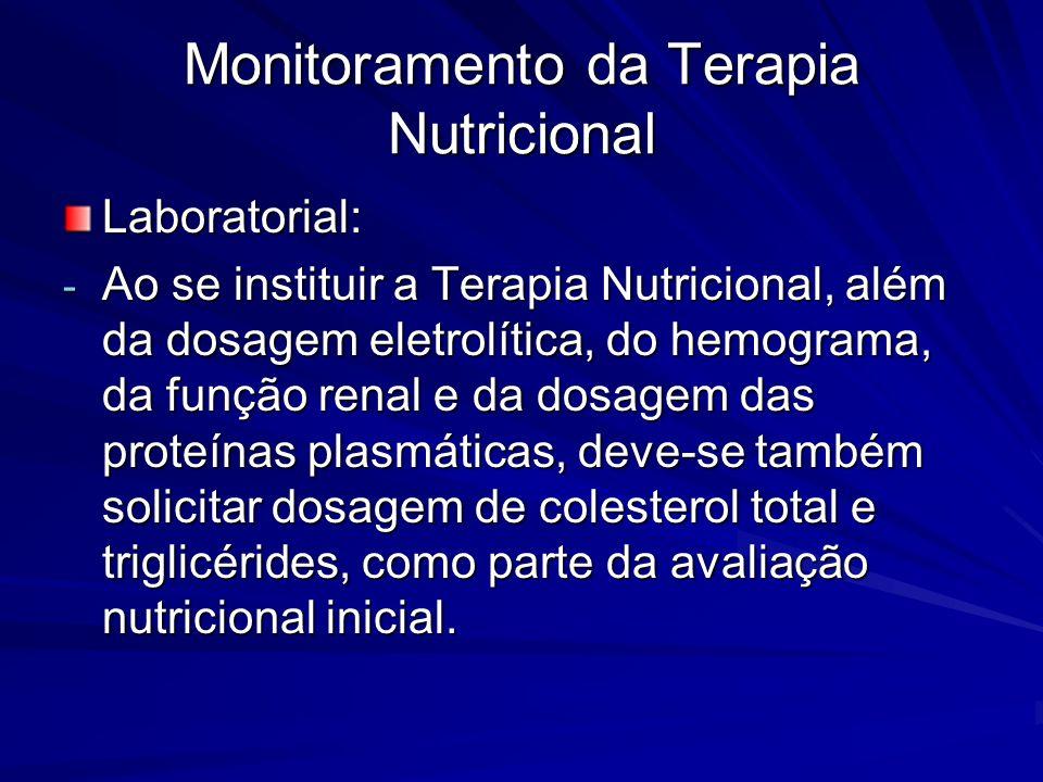 Monitoramento da Terapia Nutricional