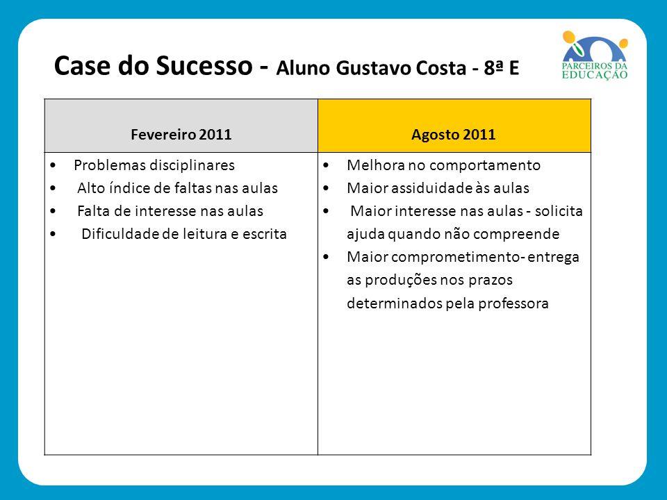 Case do Sucesso - Aluno Gustavo Costa - 8ª E