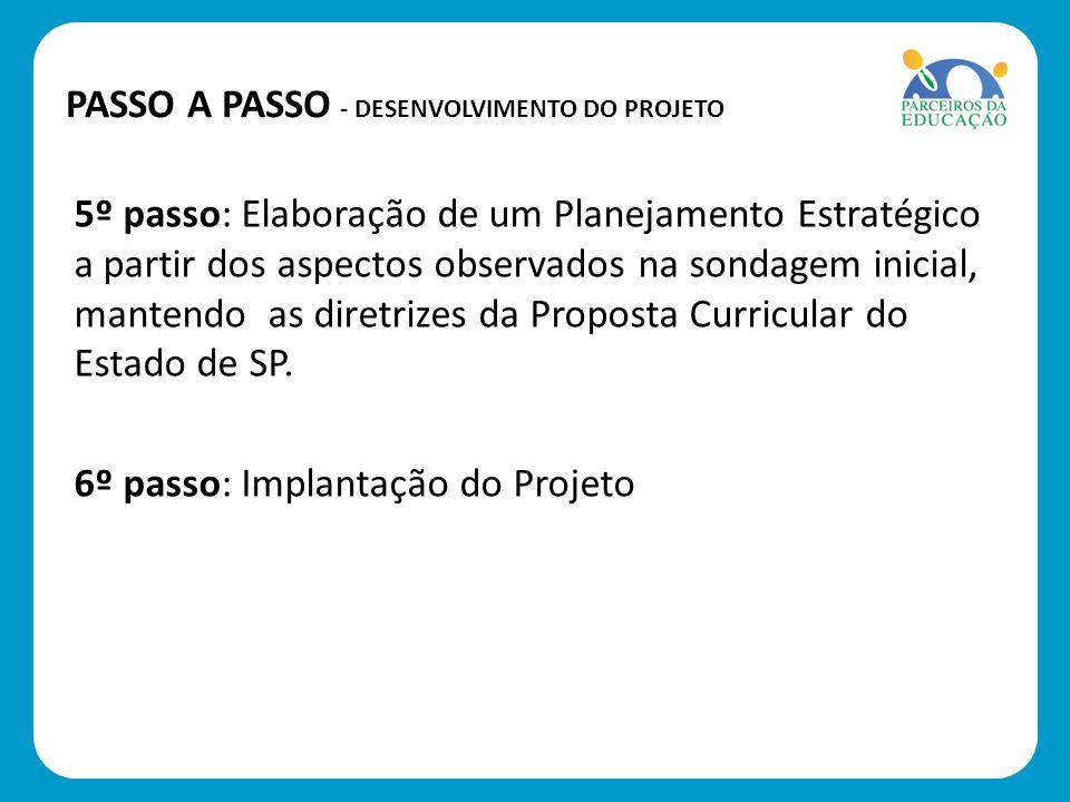 PASSO A PASSO - DESENVOLVIMENTO DO PROJETO