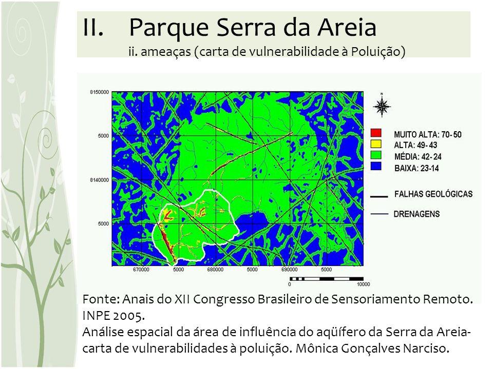 Parque Serra da Areia ii. ameaças (carta de vulnerabilidade à Poluição)