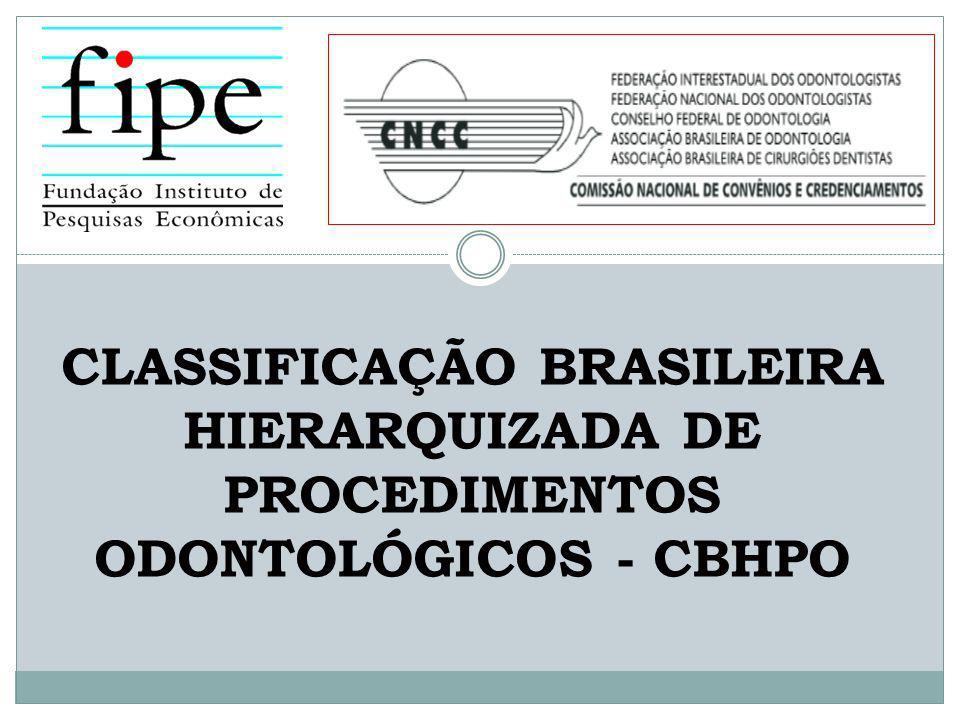 CLASSIFICAÇÃO BRASILEIRA HIERARQUIZADA DE PROCEDIMENTOS ODONTOLÓGICOS - CBHPO