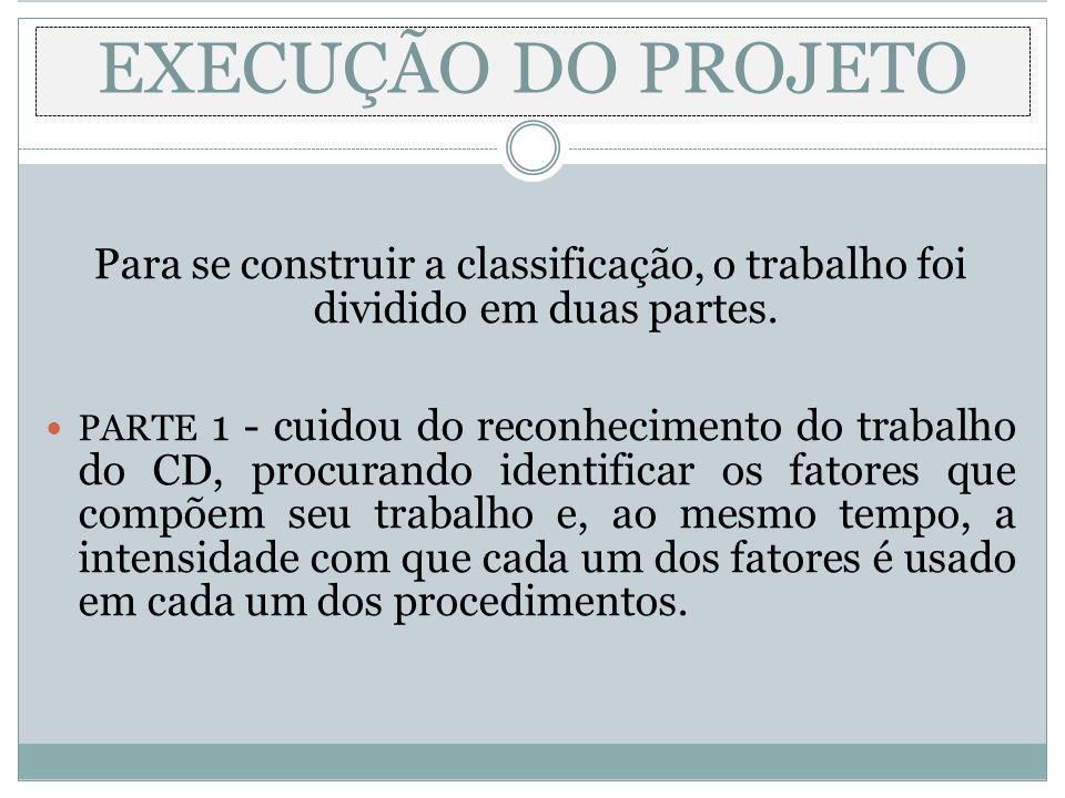 EXECUÇÃO DO PROJETO Para se construir a classificação, o trabalho foi dividido em duas partes.