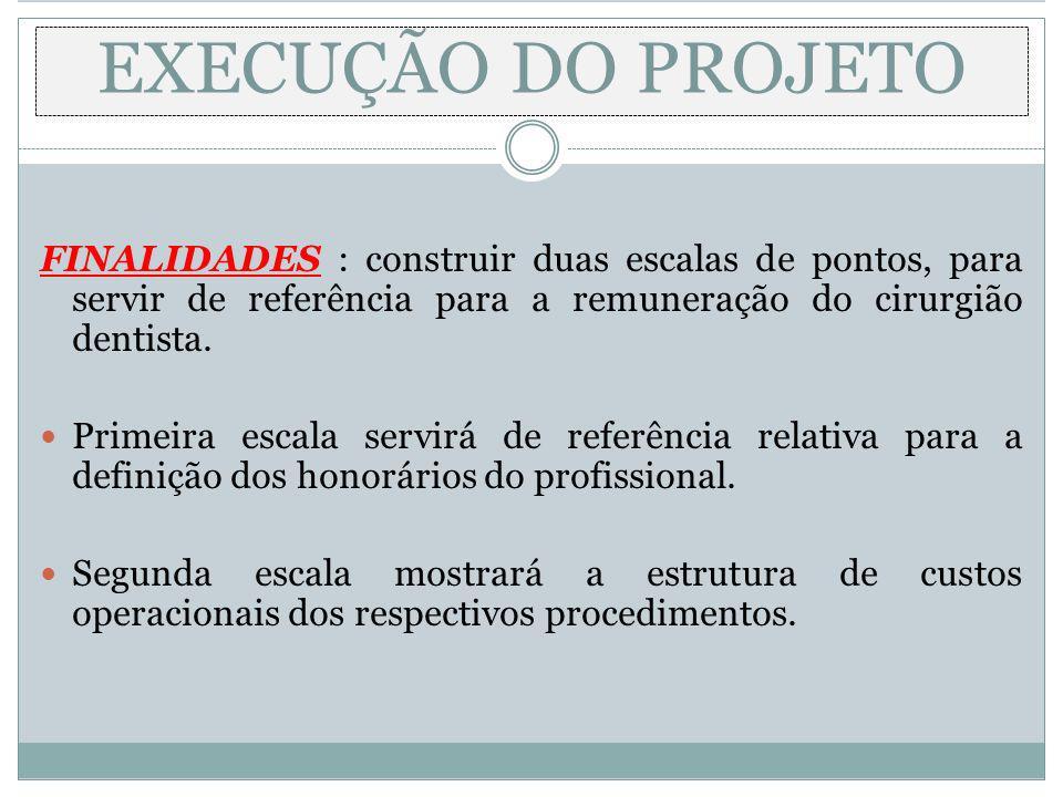 EXECUÇÃO DO PROJETO FINALIDADES : construir duas escalas de pontos, para servir de referência para a remuneração do cirurgião dentista.