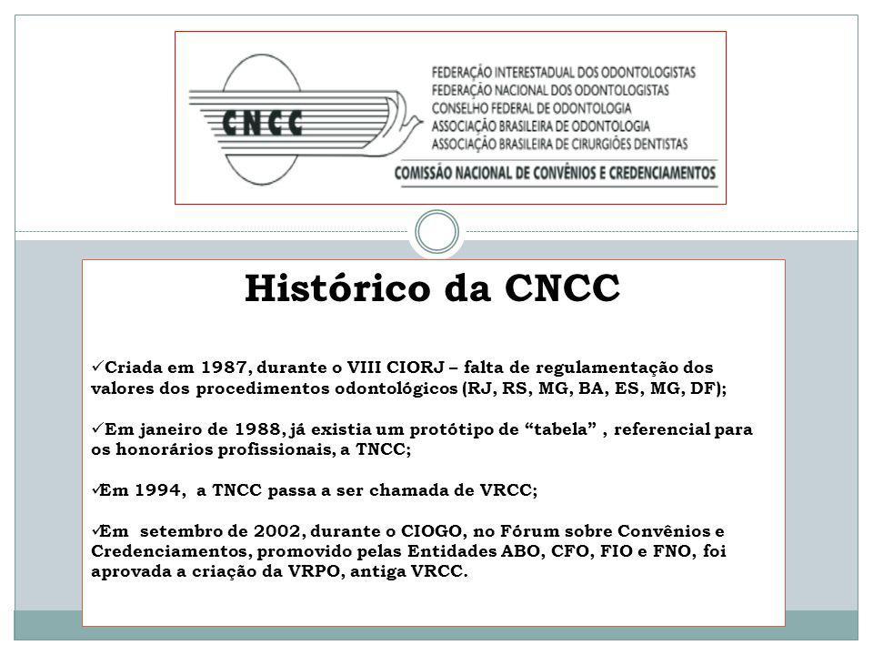 Histórico da CNCC
