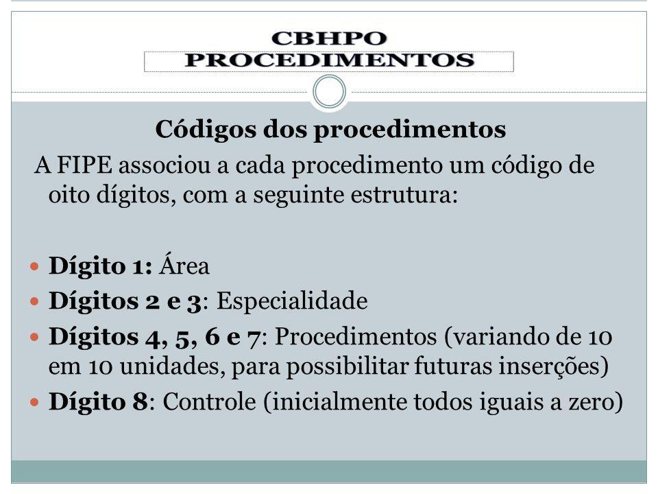 Códigos dos procedimentos
