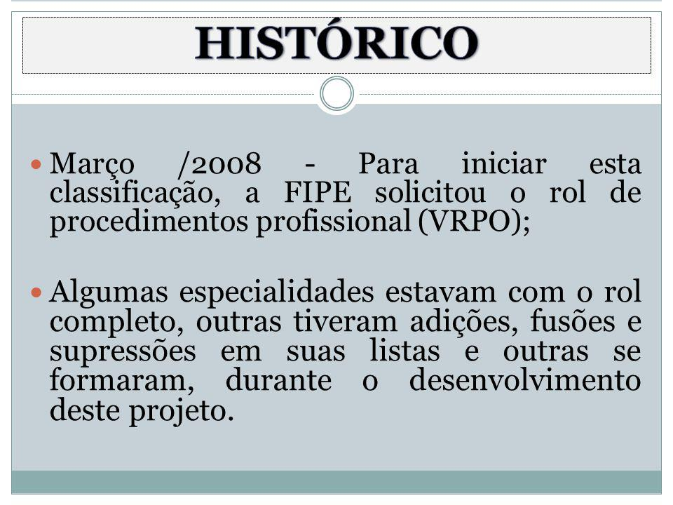 HISTÓRICO Março /2008 - Para iniciar esta classificação, a FIPE solicitou o rol de procedimentos profissional (VRPO);