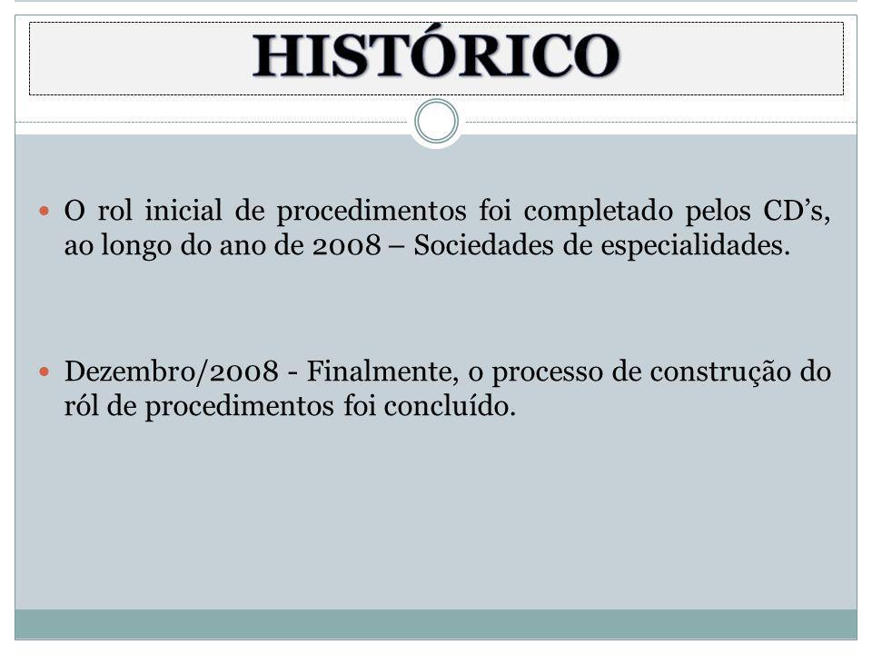HISTÓRICO O rol inicial de procedimentos foi completado pelos CD's, ao longo do ano de 2008 – Sociedades de especialidades.