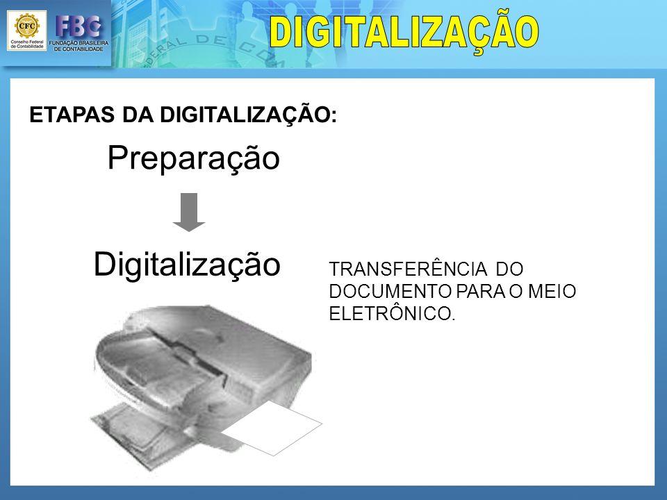 Preparação Digitalização ETAPAS DA DIGITALIZAÇÃO: DIGITALIZAÇÃO