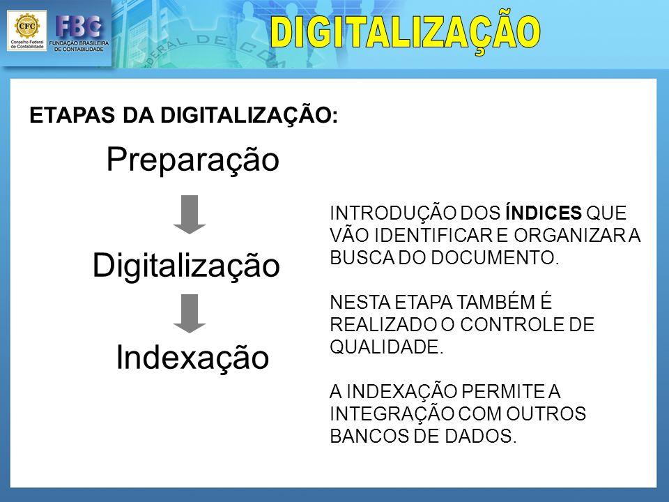 Preparação Digitalização Indexação ETAPAS DA DIGITALIZAÇÃO: