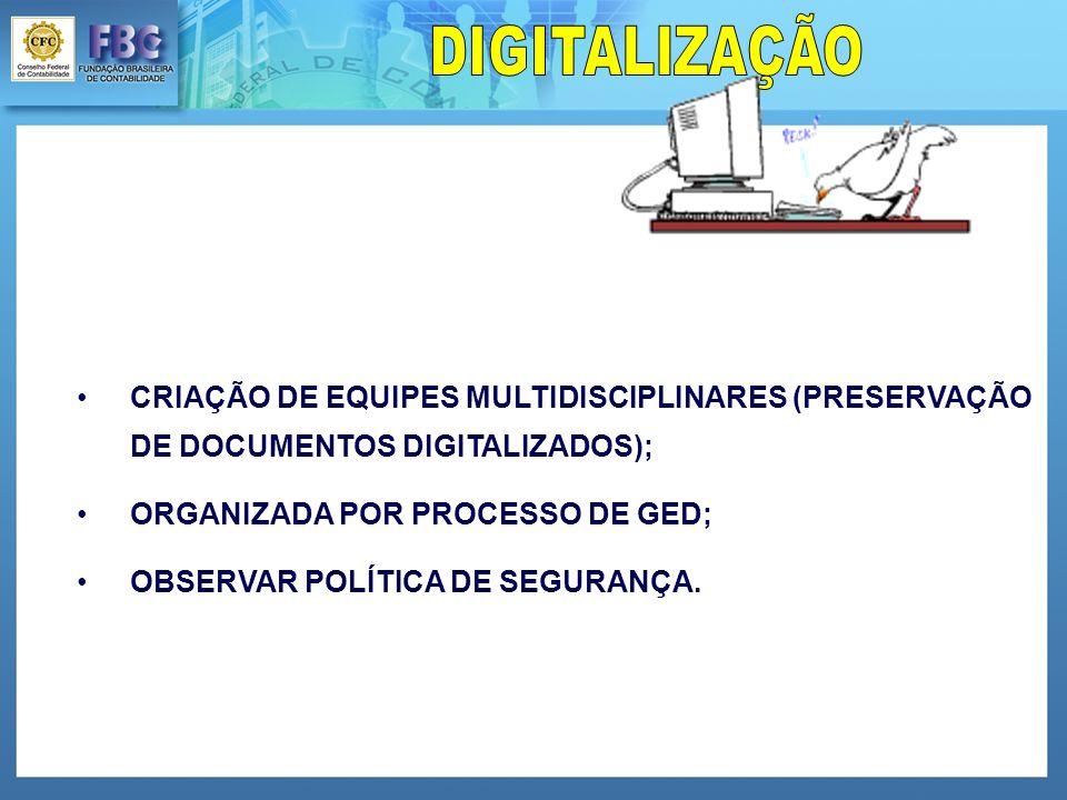 DIGITALIZAÇÃO CRIAÇÃO DE EQUIPES MULTIDISCIPLINARES (PRESERVAÇÃO DE DOCUMENTOS DIGITALIZADOS); ORGANIZADA POR PROCESSO DE GED;