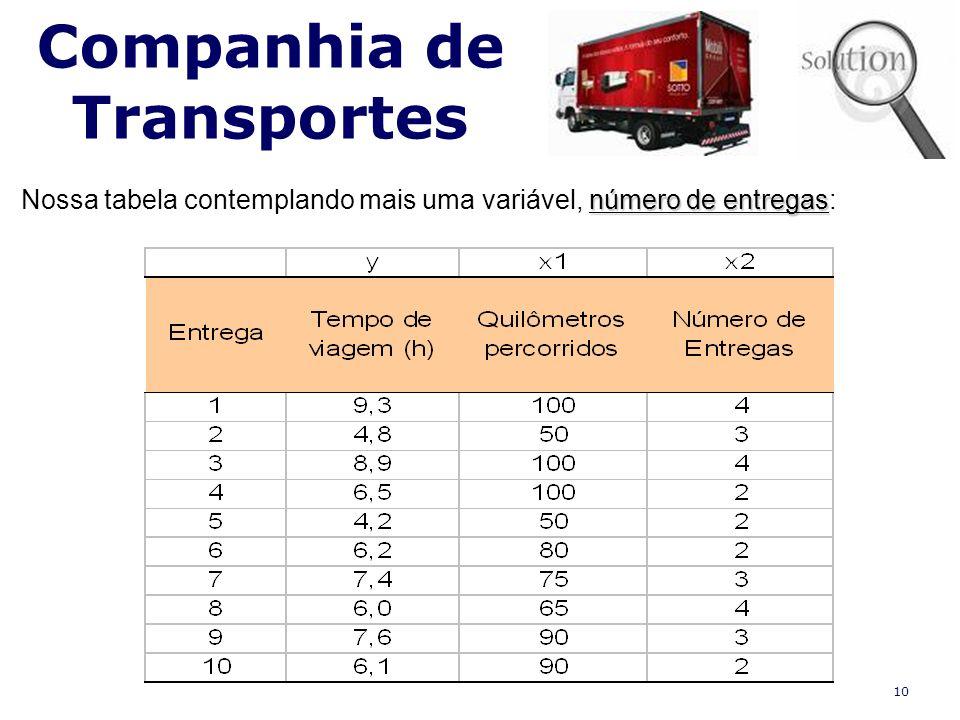 Companhia de Transportes