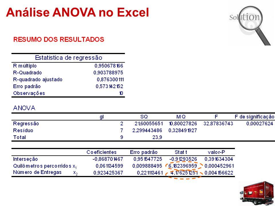 Análise ANOVA no Excel