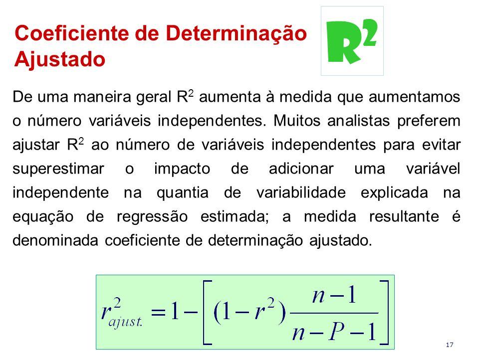 Coeficiente de Determinação Ajustado