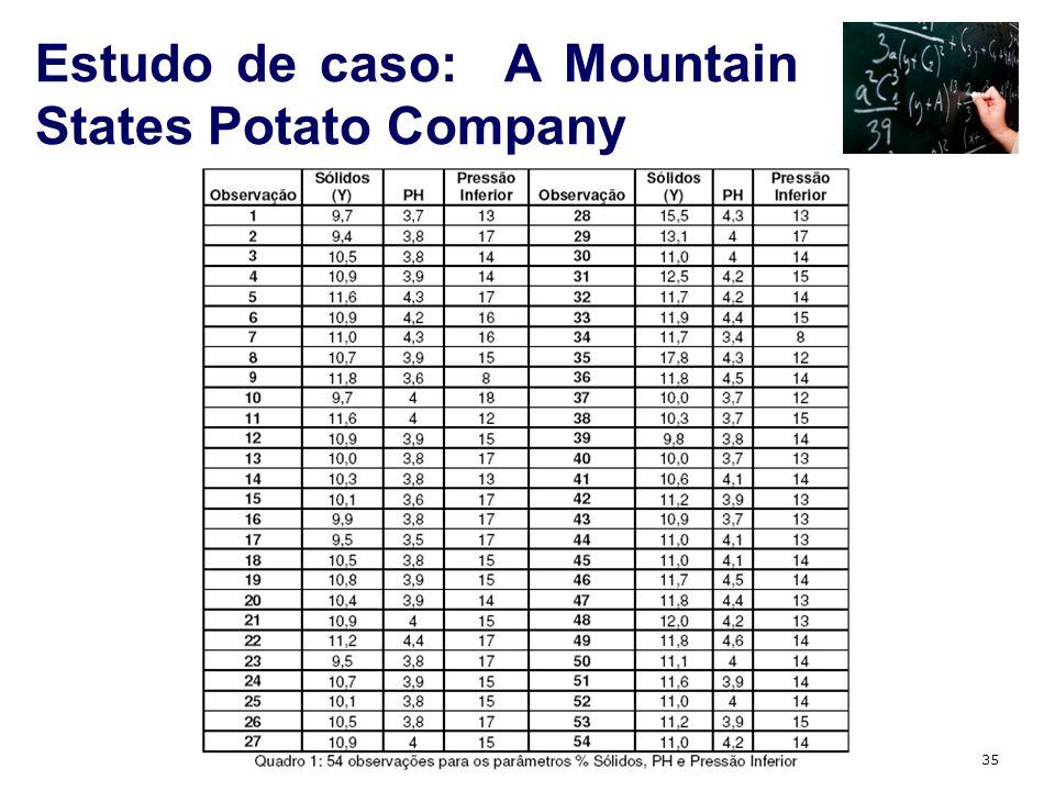 Estudo de caso: A Mountain States Potato Company
