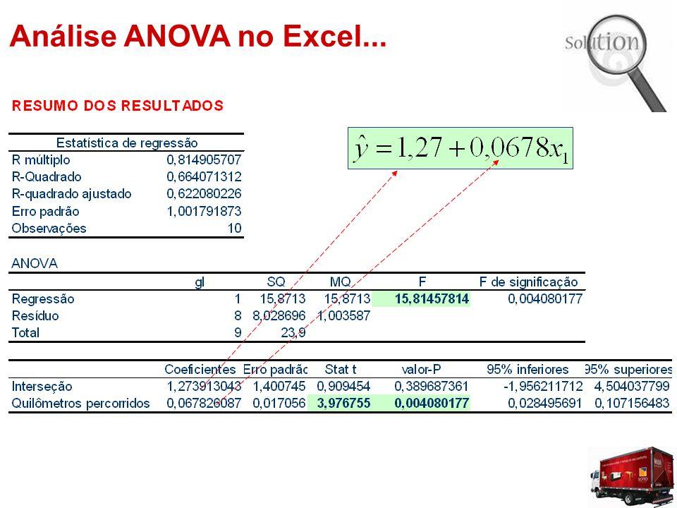 Análise ANOVA no Excel...