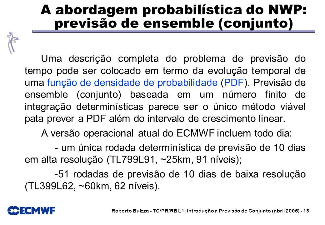 A abordagem probabilística do NWP: previsão de ensemble (conjunto)