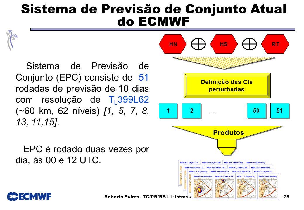 Sistema de Previsão de Conjunto Atual do ECMWF