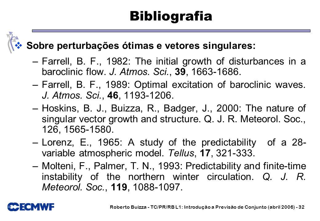Bibliografia Sobre perturbações ótimas e vetores singulares: