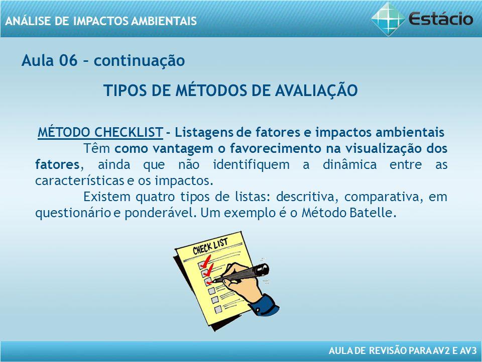 TIPOS DE MÉTODOS DE AVALIAÇÃO