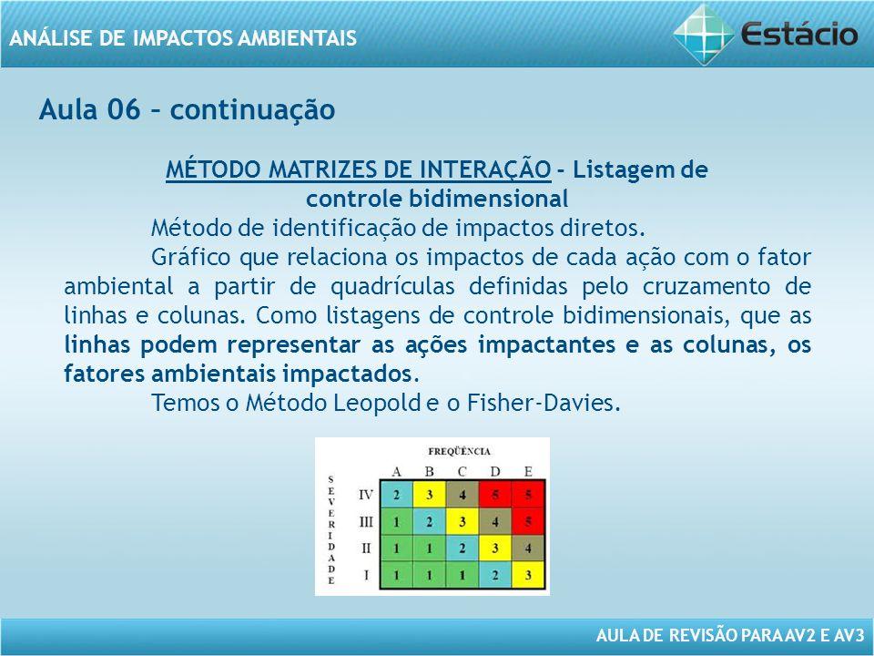 MÉTODO MATRIZES DE INTERAÇÃO - Listagem de controle bidimensional