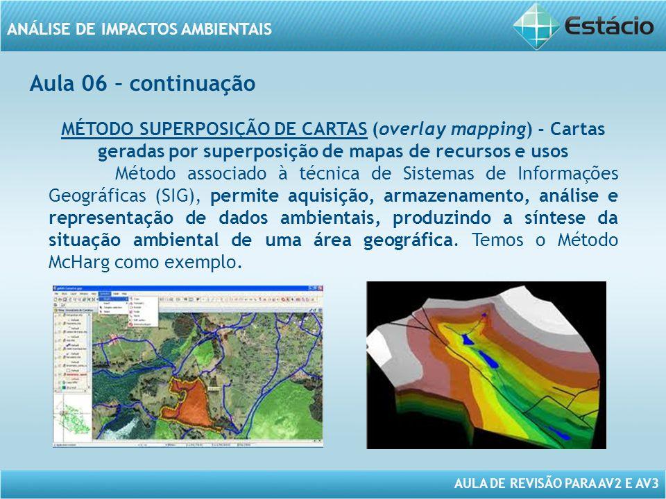 Aula 06 – continuação MÉTODO SUPERPOSIÇÃO DE CARTAS (overlay mapping) - Cartas geradas por superposição de mapas de recursos e usos.