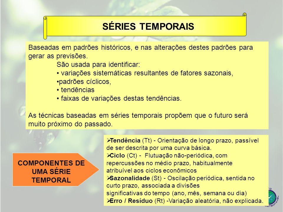 COMPONENTES DE UMA SÉRIE TEMPORAL