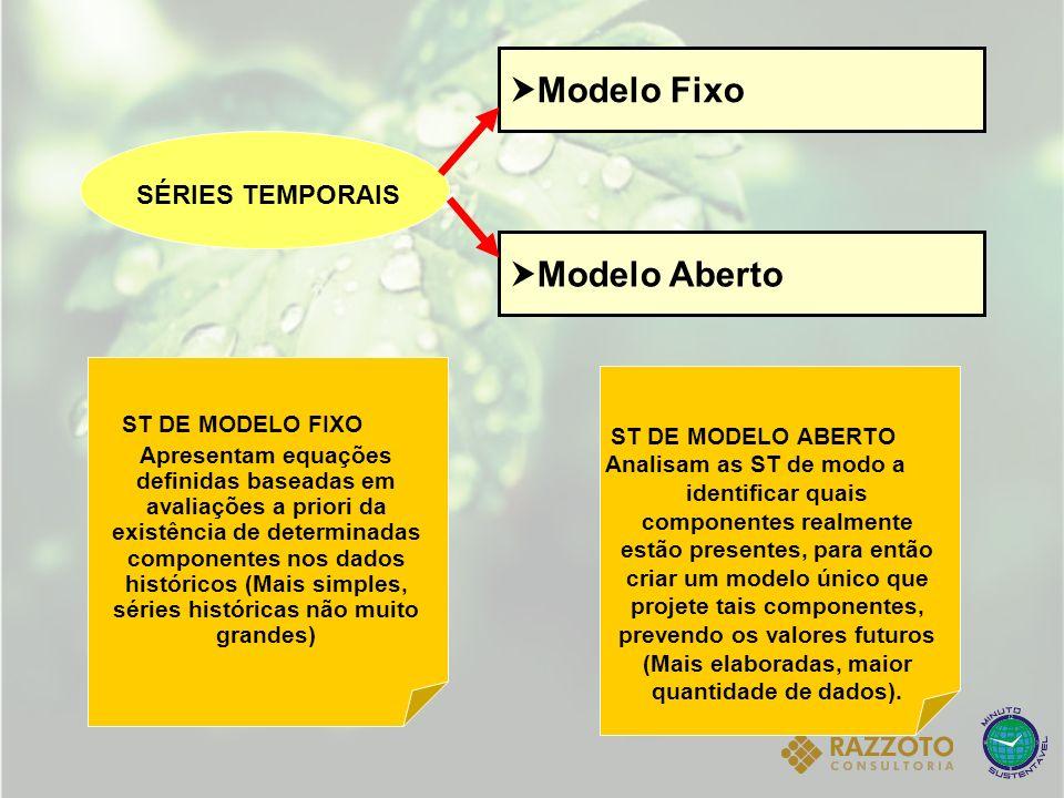 Modelo Fixo Modelo Aberto SÉRIES TEMPORAIS ST DE MODELO FIXO