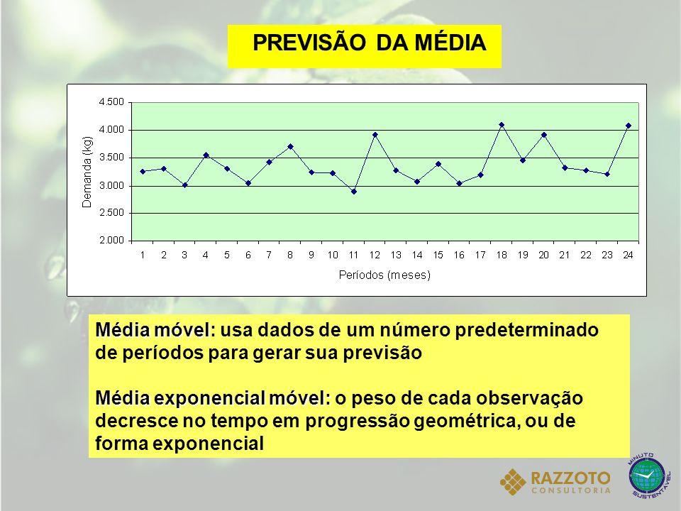 PREVISÃO DA MÉDIA Média móvel: usa dados de um número predeterminado de períodos para gerar sua previsão.