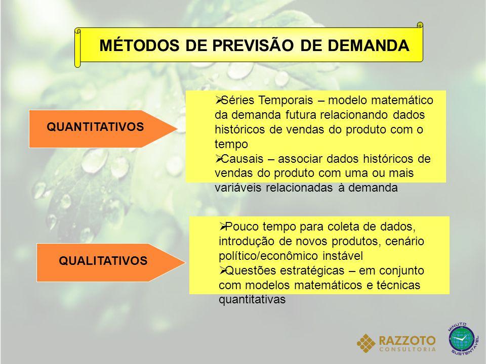 MÉTODOS DE PREVISÃO DE DEMANDA