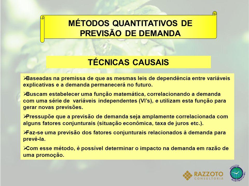 MÉTODOS QUANTITATIVOS DE PREVISÃO DE DEMANDA