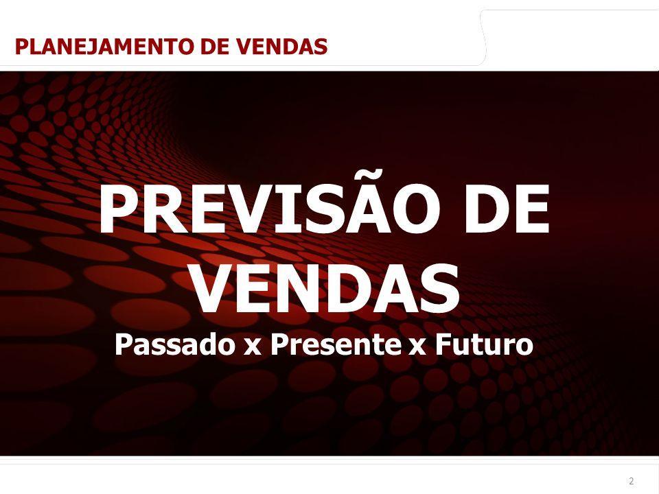 PREVISÃO DE VENDAS Passado x Presente x Futuro