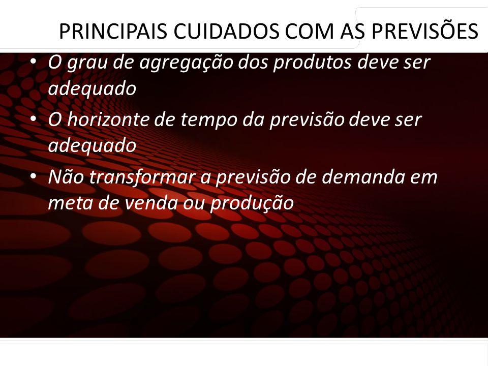 PRINCIPAIS CUIDADOS COM AS PREVISÕES