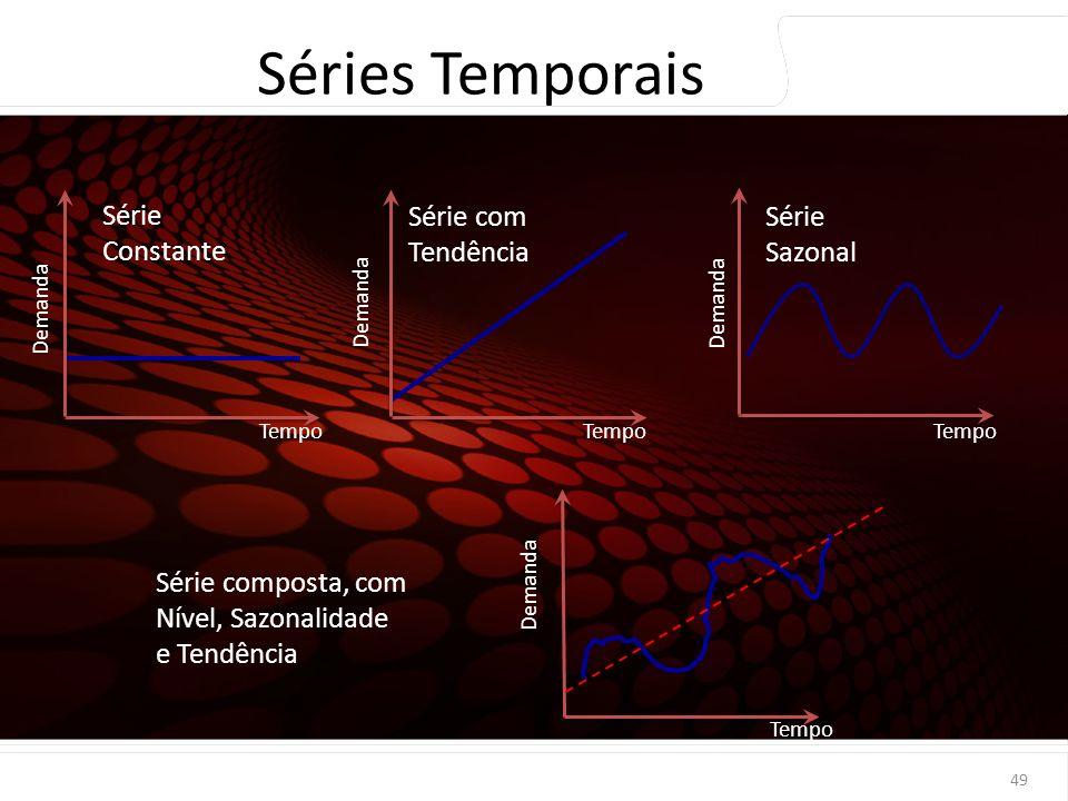 Séries Temporais Série Constante Série com Tendência Série Sazonal