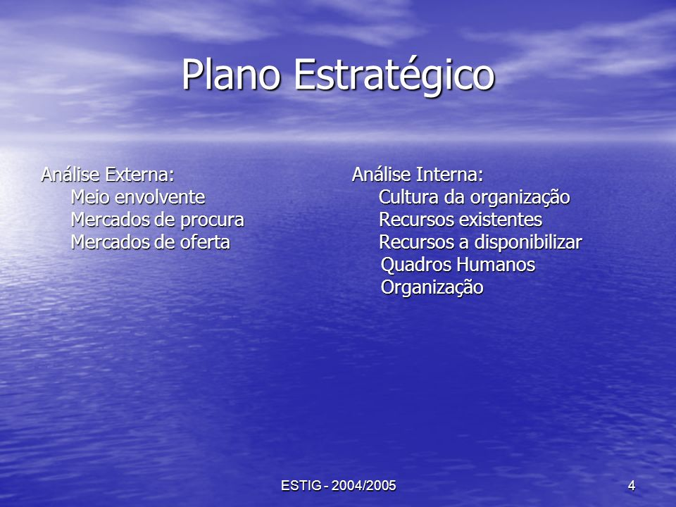 Plano Estratégico Análise Externa: Análise Interna: