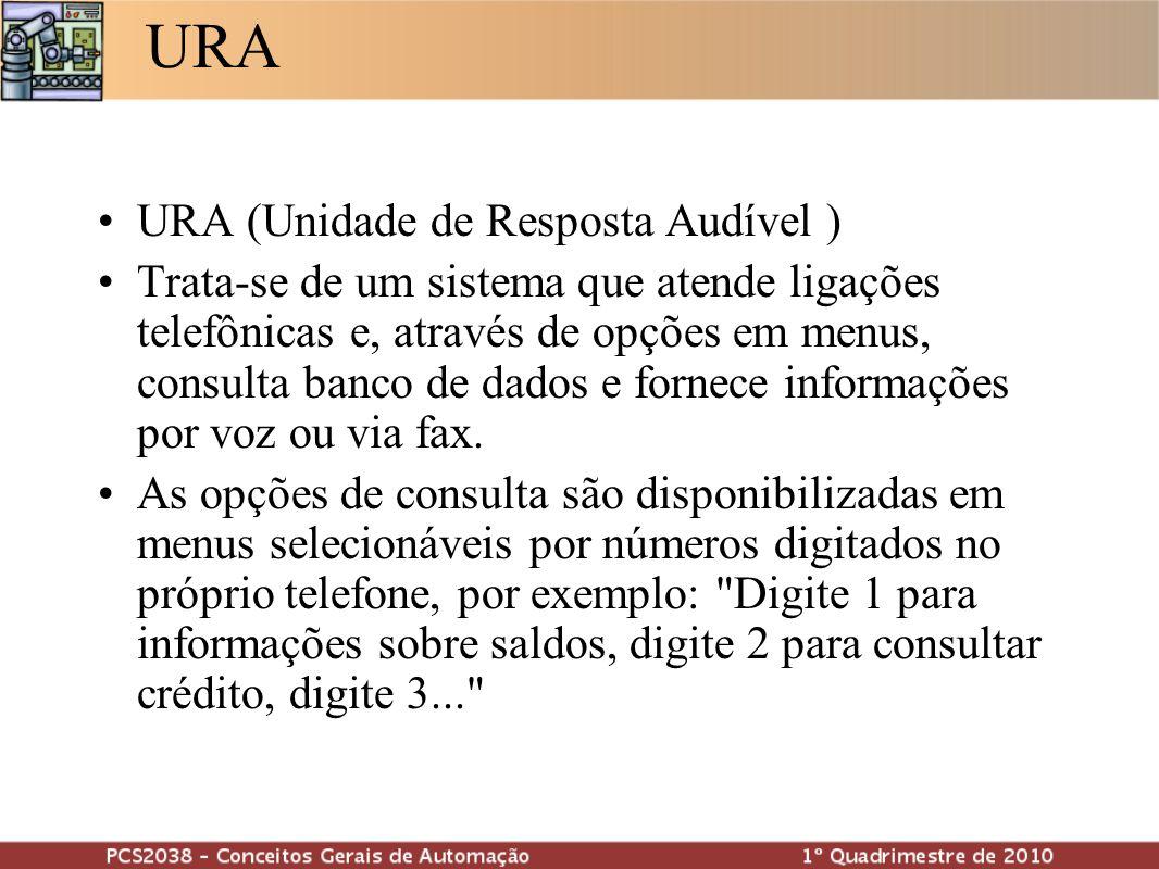 URA URA (Unidade de Resposta Audível )
