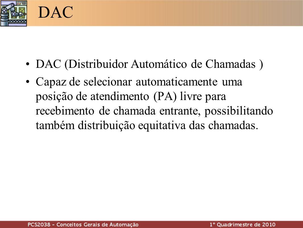 DAC DAC (Distribuidor Automático de Chamadas )