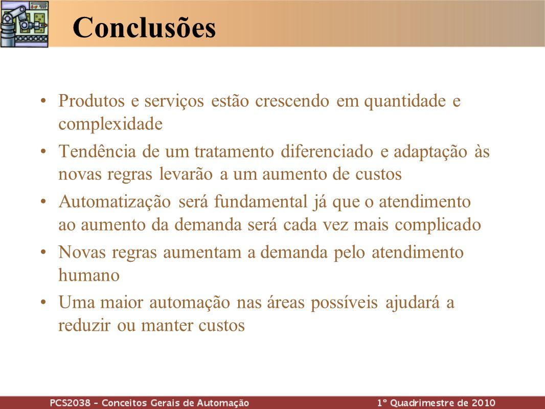 Conclusões Produtos e serviços estão crescendo em quantidade e complexidade.