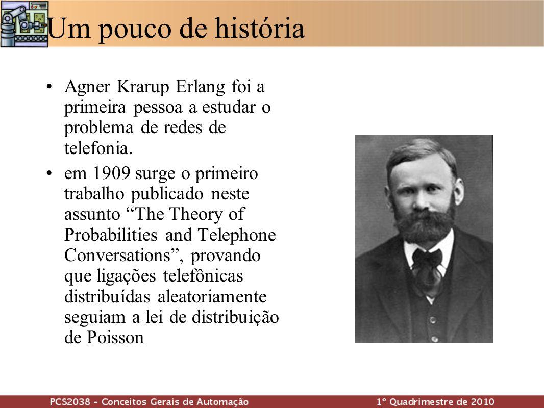Um pouco de história Agner Krarup Erlang foi a primeira pessoa a estudar o problema de redes de telefonia.