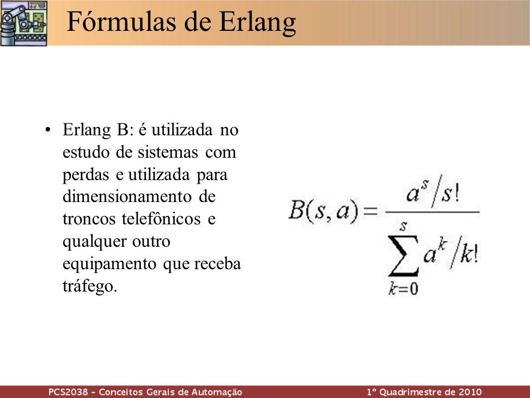 Fórmulas de Erlang